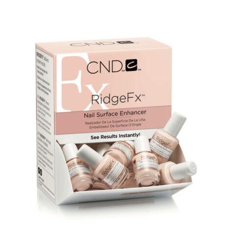 RidgeFx™ Mini Display
